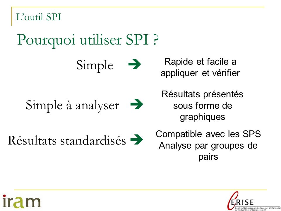 Pourquoi utiliser SPI Simple  Simple à analyser 