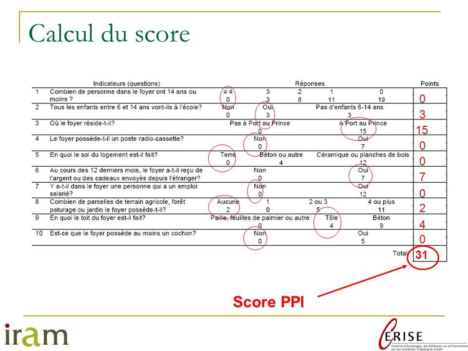 Calcul du score 3 15 7 2 4 31 Score PPI