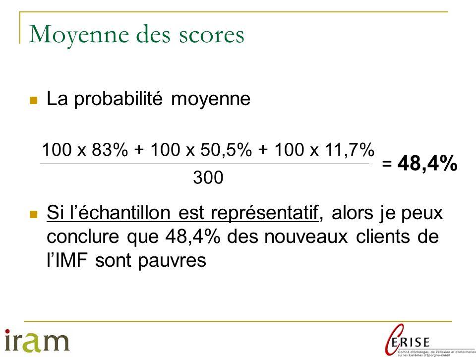Moyenne des scores La probabilité moyenne