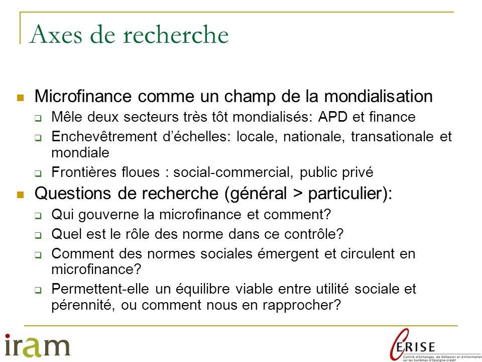Axes de recherche Microfinance comme un champ de la mondialisation