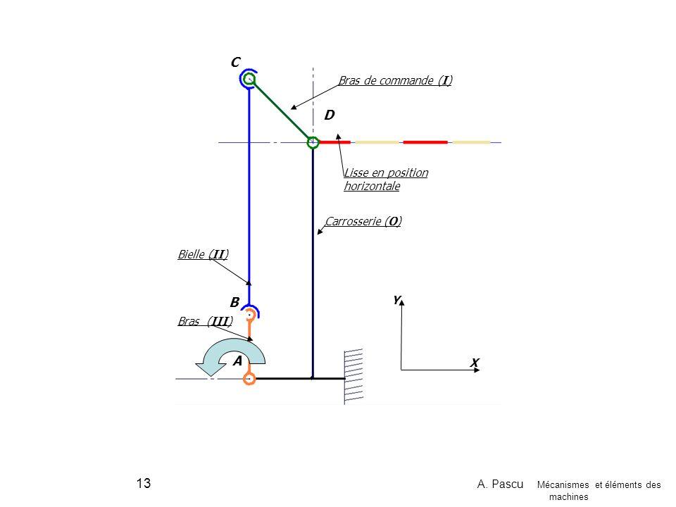 A. Pascu Mécanismes et éléments des machines