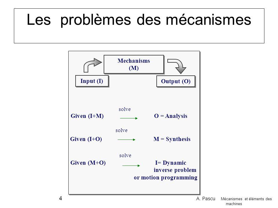 Les problèmes des mécanismes