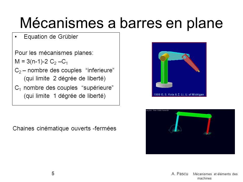 Mécanismes a barres en plane