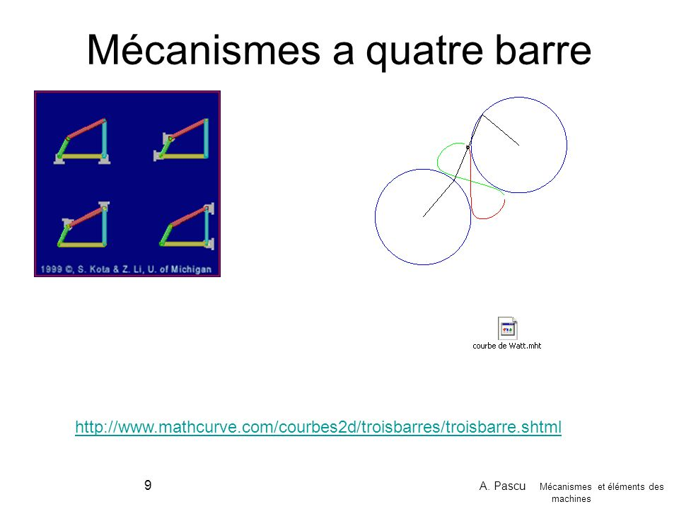 Mécanismes a quatre barre
