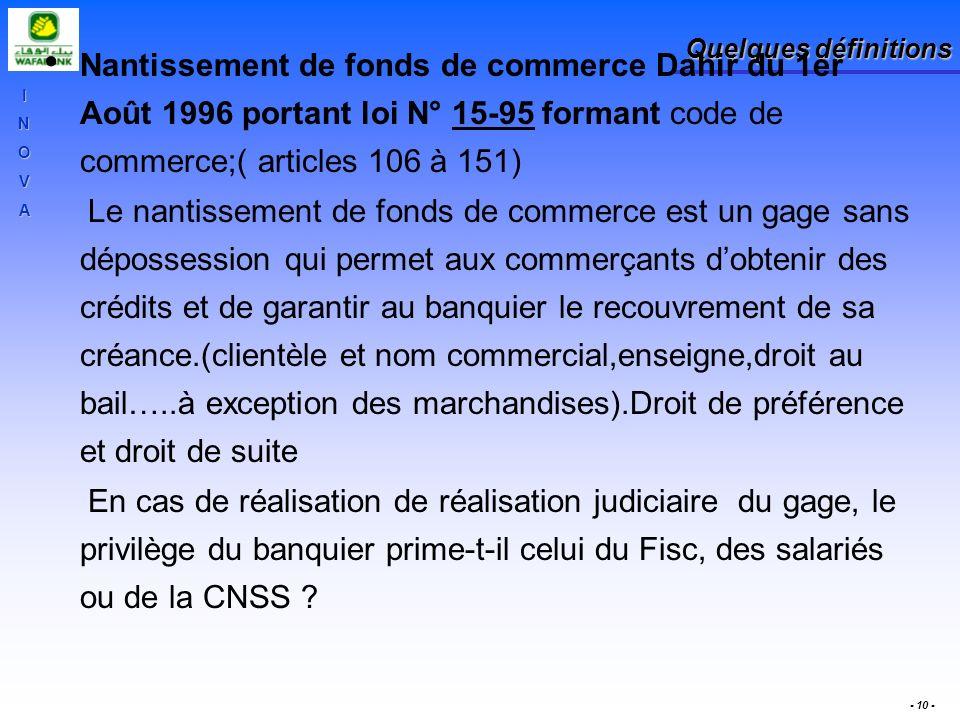Quelques définitions Nantissement de fonds de commerce Dahir du 1er Août 1996 portant loi N° 15-95 formant code de commerce;( articles 106 à 151)