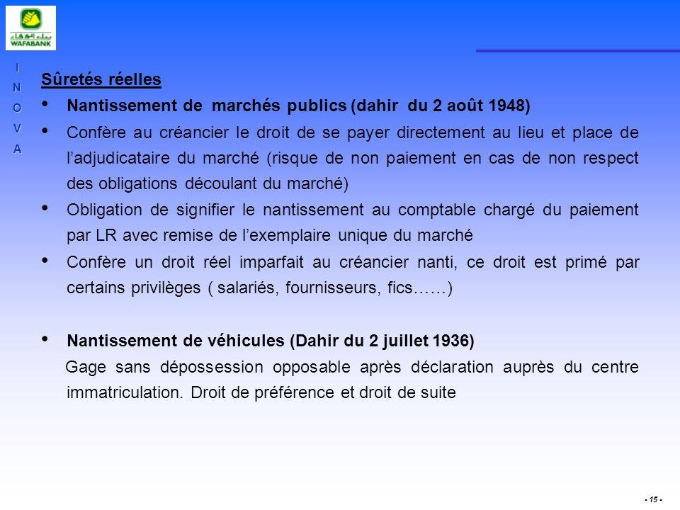 Sûretés réelles Nantissement de marchés publics (dahir du 2 août 1948)