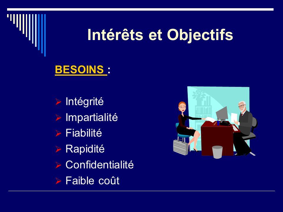 Intérêts et Objectifs BESOINS : Intégrité Impartialité Fiabilité