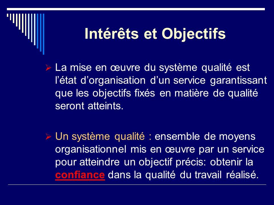 Intérêts et Objectifs
