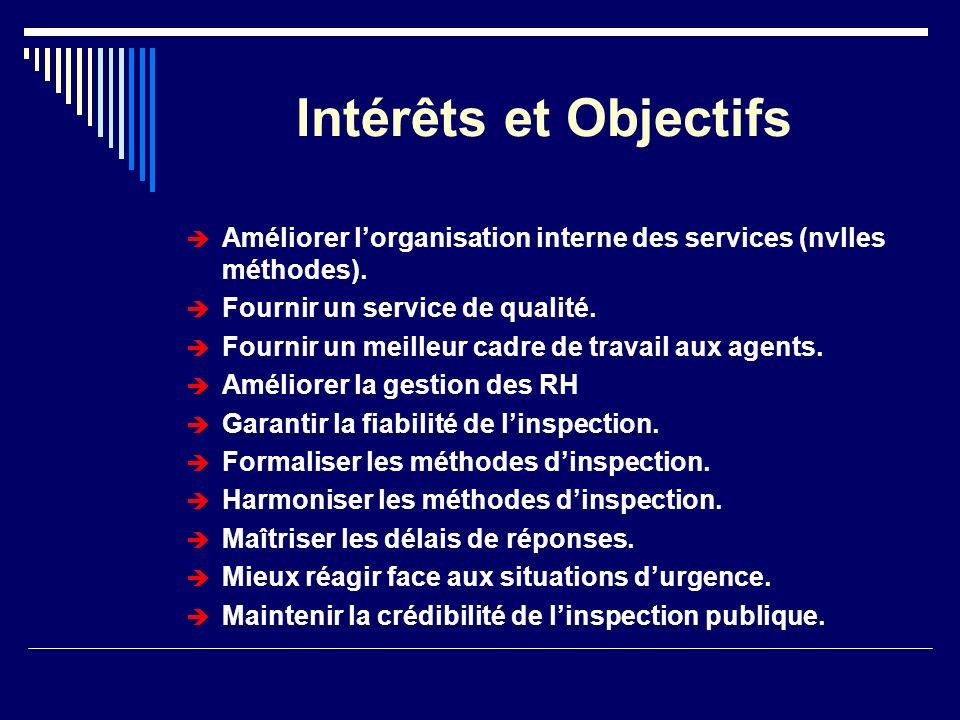 Intérêts et Objectifs Améliorer l'organisation interne des services (nvlles méthodes). Fournir un service de qualité.