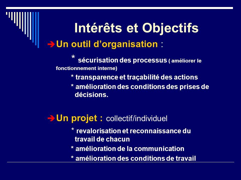 Intérêts et Objectifs Un outil d'organisation : * sécurisation des processus ( améliorer le fonctionnement interne)