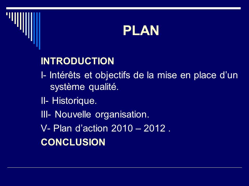 PLAN INTRODUCTION. I- Intérêts et objectifs de la mise en place d'un système qualité. II- Historique.