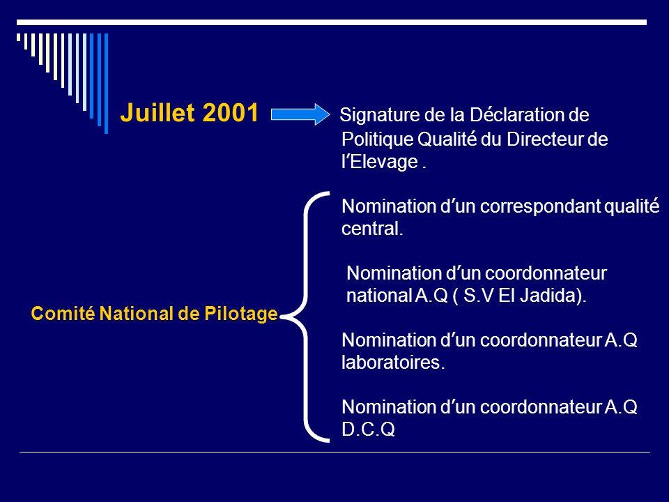 Juillet 2001 Signature de la Déclaration de