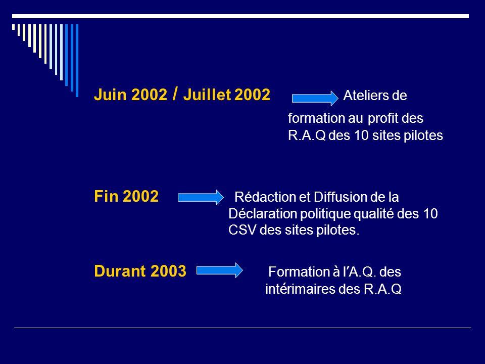 Juin 2002 / Juillet 2002 Ateliers de. formation au profit des. R. A