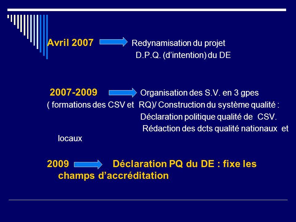 Avril 2007 Redynamisation du projet