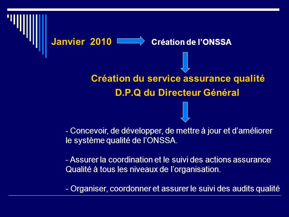 Janvier 2010 Création de l'ONSSA Création du service assurance qualité D.P.Q du Directeur Général