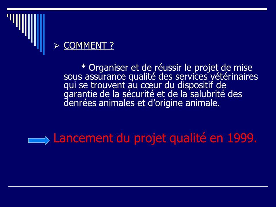 Lancement du projet qualité en 1999.