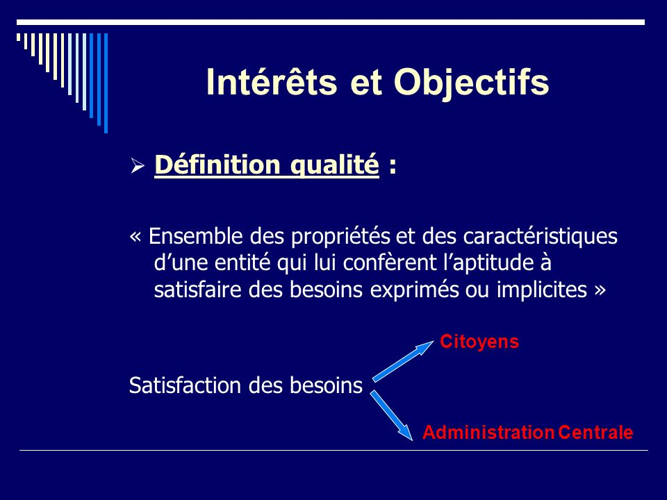 Intérêts et Objectifs Définition qualité :