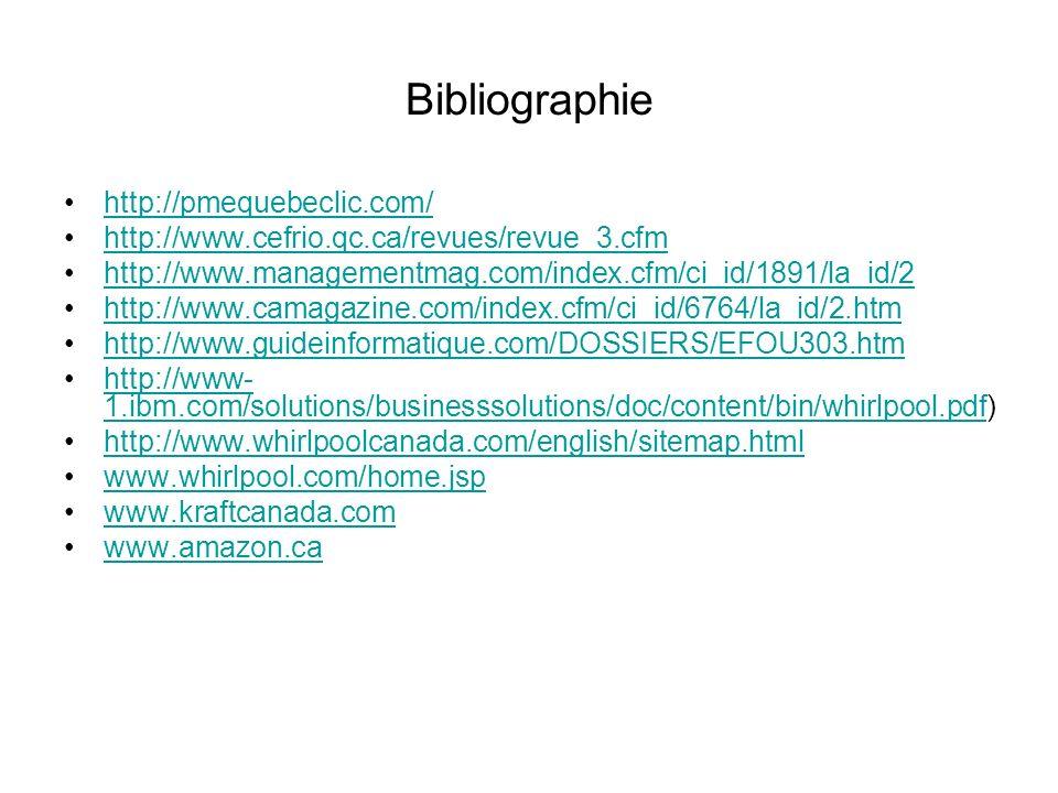 Bibliographie http://pmequebeclic.com/