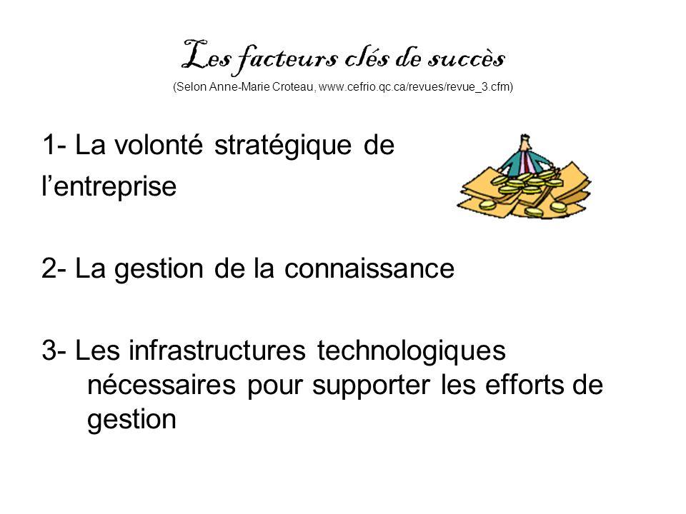 Les facteurs clés de succès (Selon Anne-Marie Croteau, www. cefrio. qc