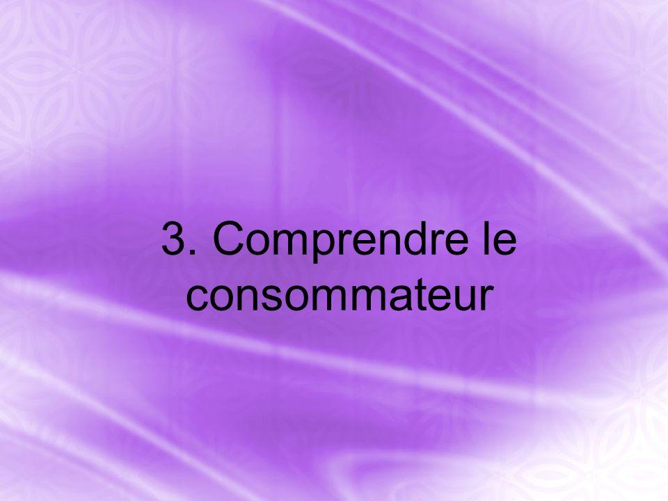 3. Comprendre le consommateur