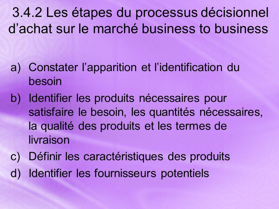 3.4.2 Les étapes du processus décisionnel d'achat sur le marché business to business