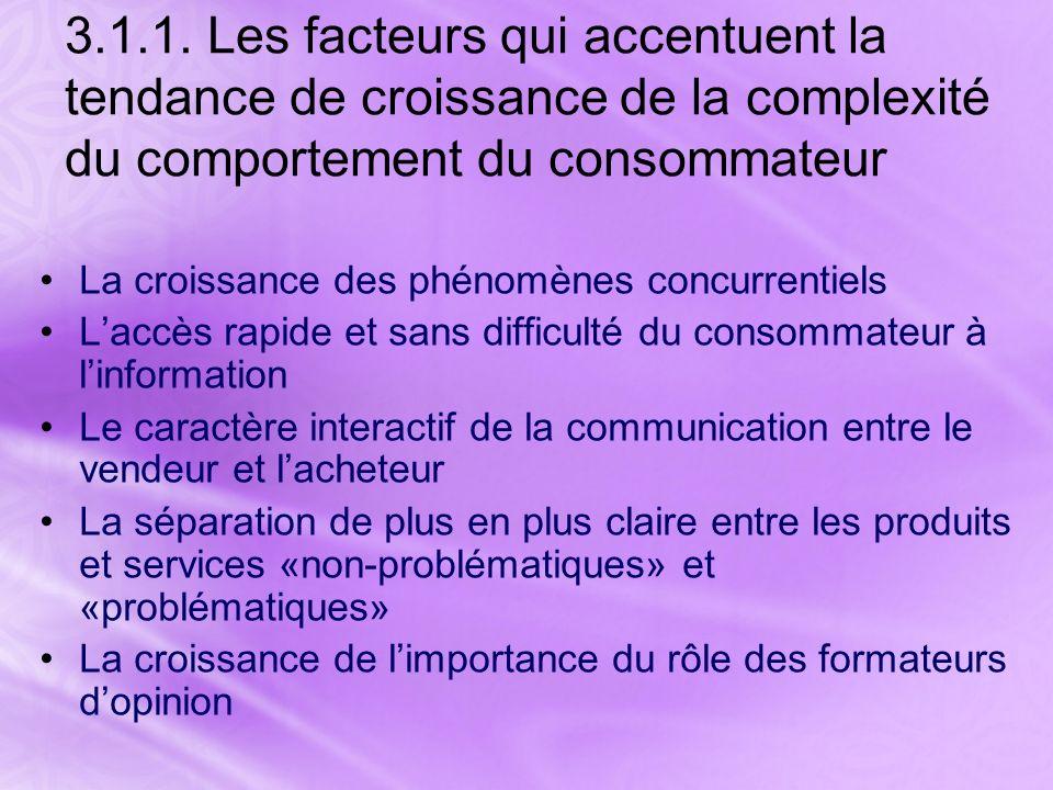 3.1.1. Les facteurs qui accentuent la tendance de croissance de la complexité du comportement du consommateur