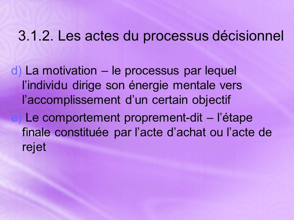 3.1.2. Les actes du processus décisionnel