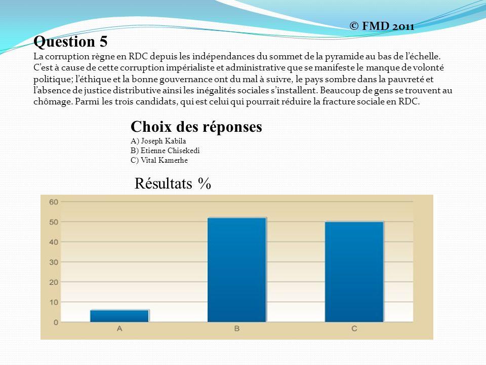 Question 5 Choix des réponses Résultats % © FMD 2011