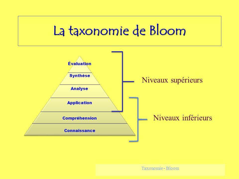 La taxonomie de Bloom Niveaux supérieurs Niveaux inférieurs