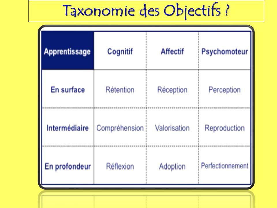 Taxonomie des Objectifs