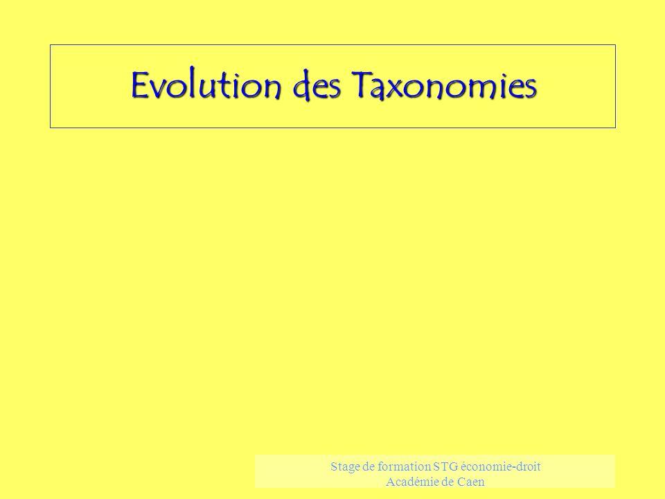 Evolution des Taxonomies