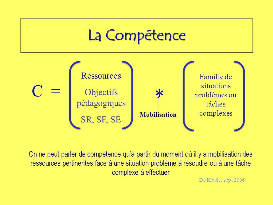 * C = La Compétence Ressources Objectifs pédagogiques SR, SF, SE