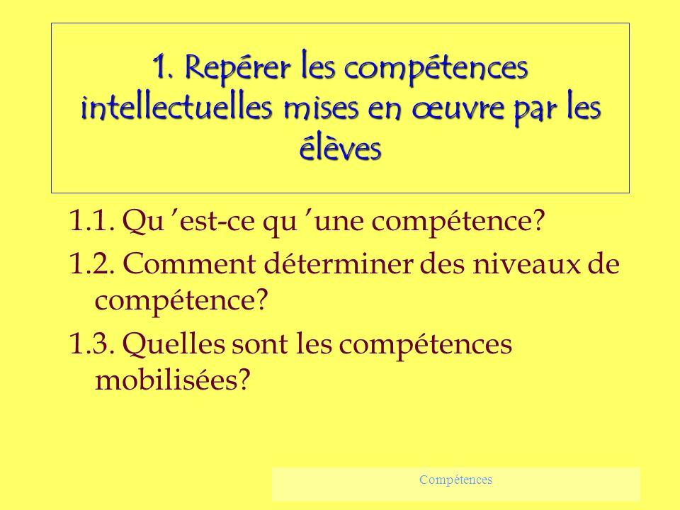 1. Repérer les compétences intellectuelles mises en œuvre par les élèves