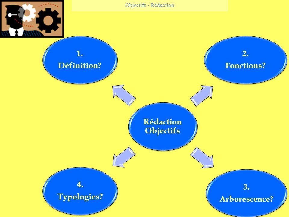 Rédaction Objectifs 1. Définition 2. Fonctions 3. Arborescence 4.