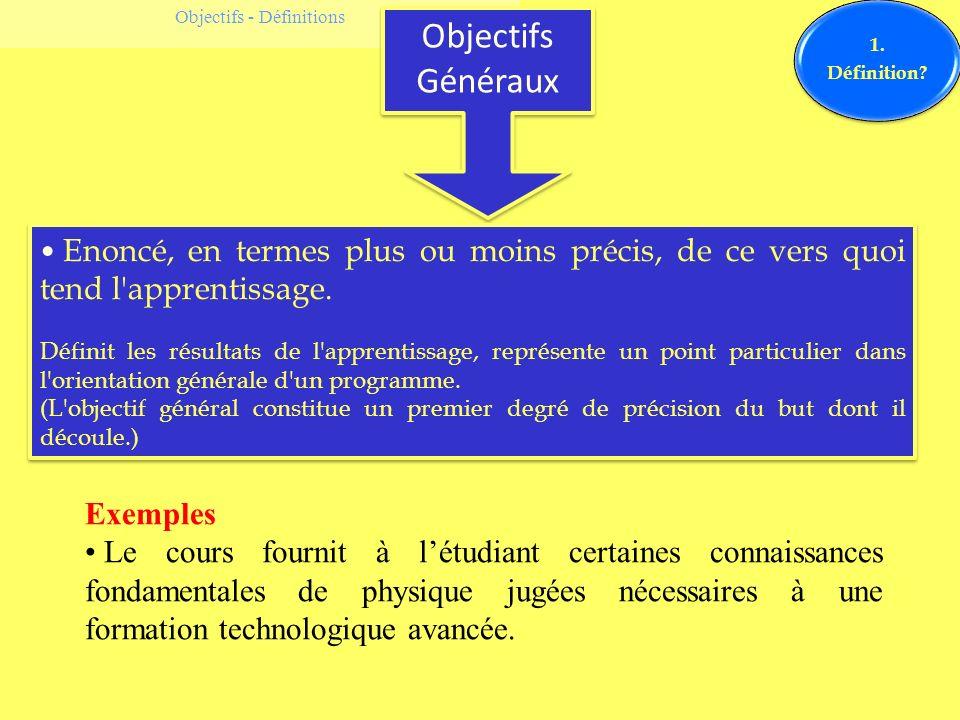 Objectifs - Définitions