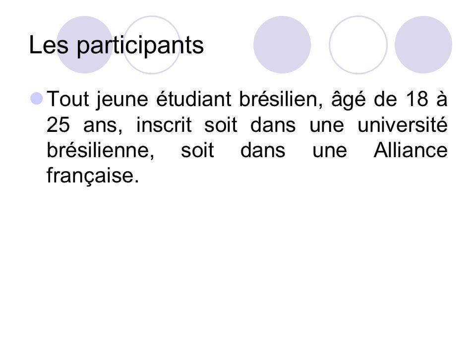 Les participantsTout jeune étudiant brésilien, âgé de 18 à 25 ans, inscrit soit dans une université brésilienne, soit dans une Alliance française.
