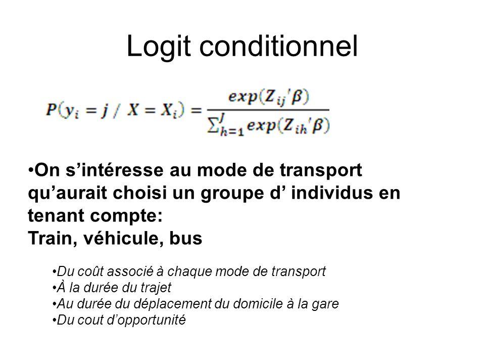 Logit conditionnel On s'intéresse au mode de transport qu'aurait choisi un groupe d' individus en tenant compte: