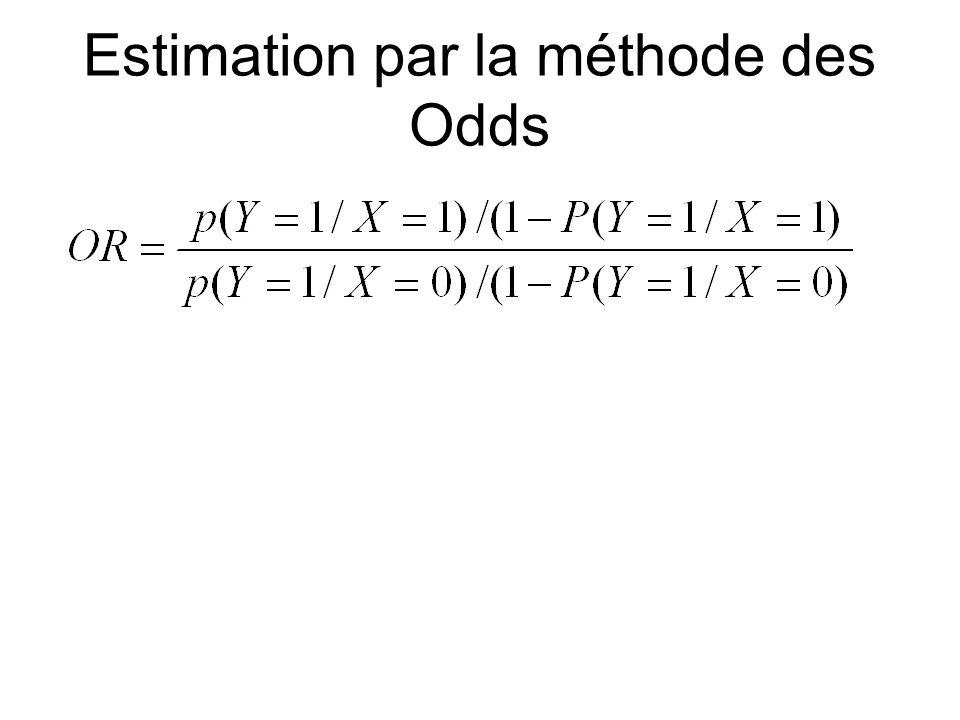 Estimation par la méthode des Odds