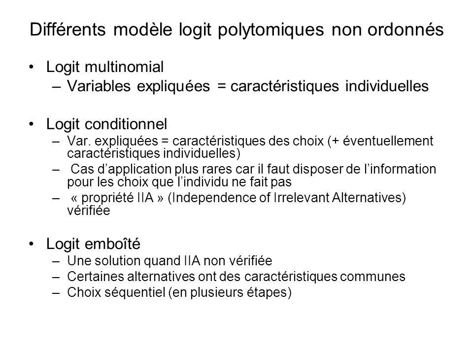 Différents modèle logit polytomiques non ordonnés