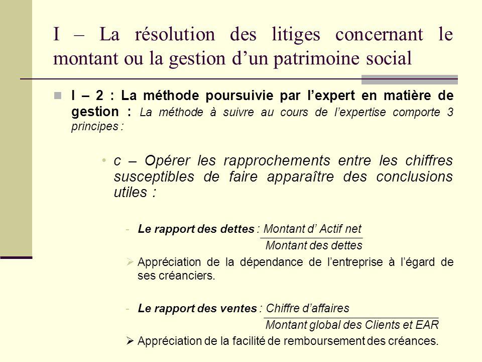 I – La résolution des litiges concernant le montant ou la gestion d'un patrimoine social