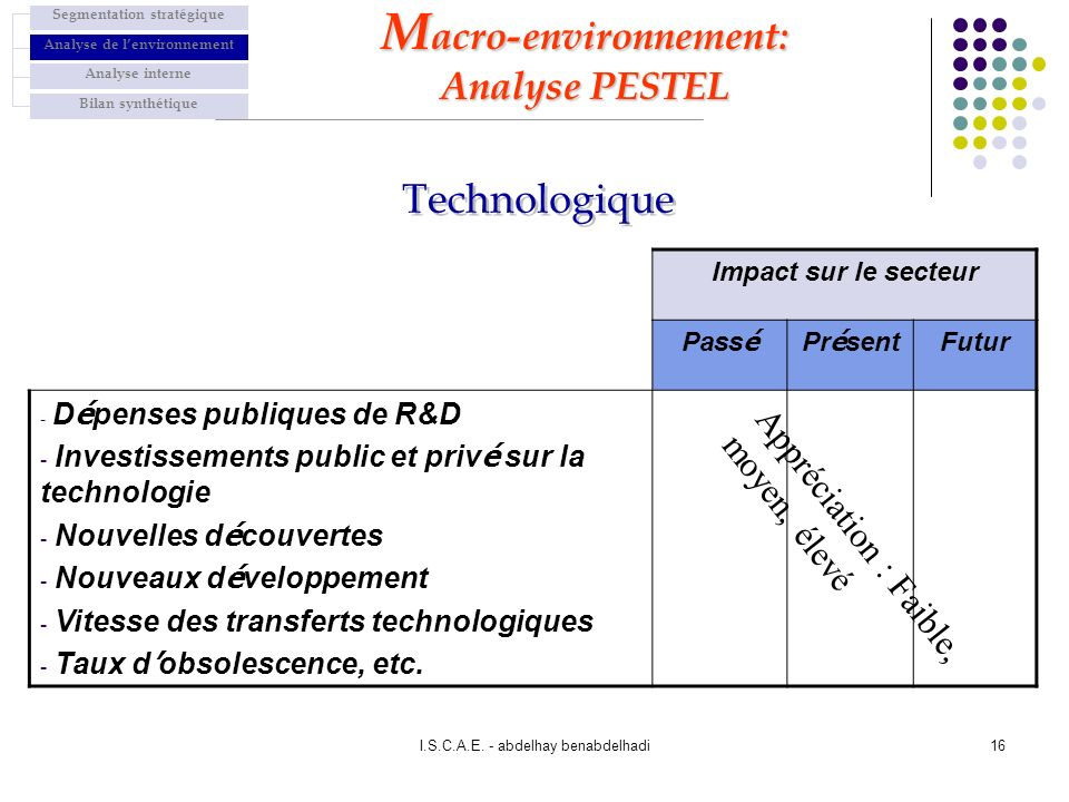 Macro-environnement: Analyse PESTEL