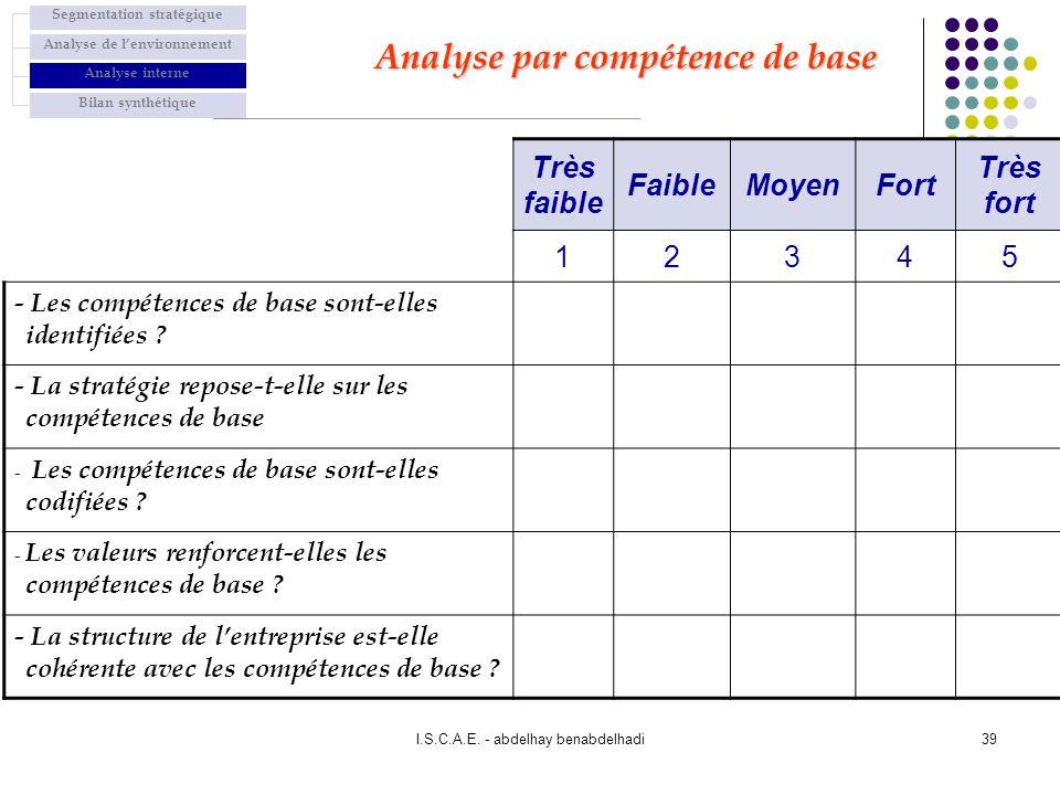 Analyse par compétence de base