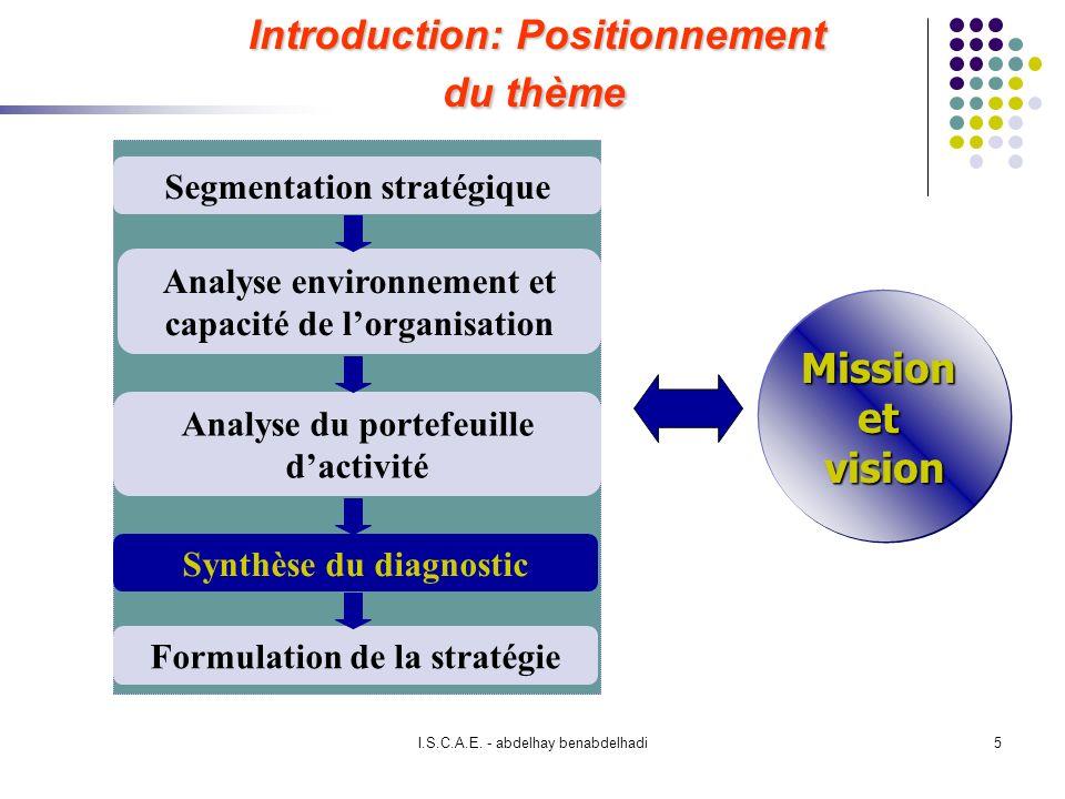 Introduction: Positionnement du thème