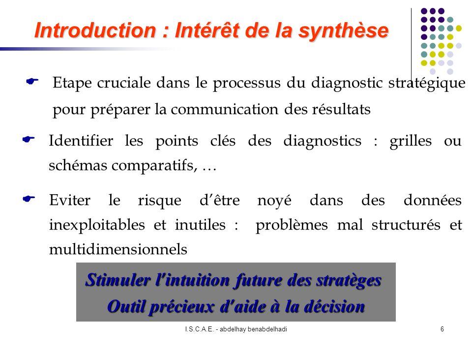 Introduction : Intérêt de la synthèse