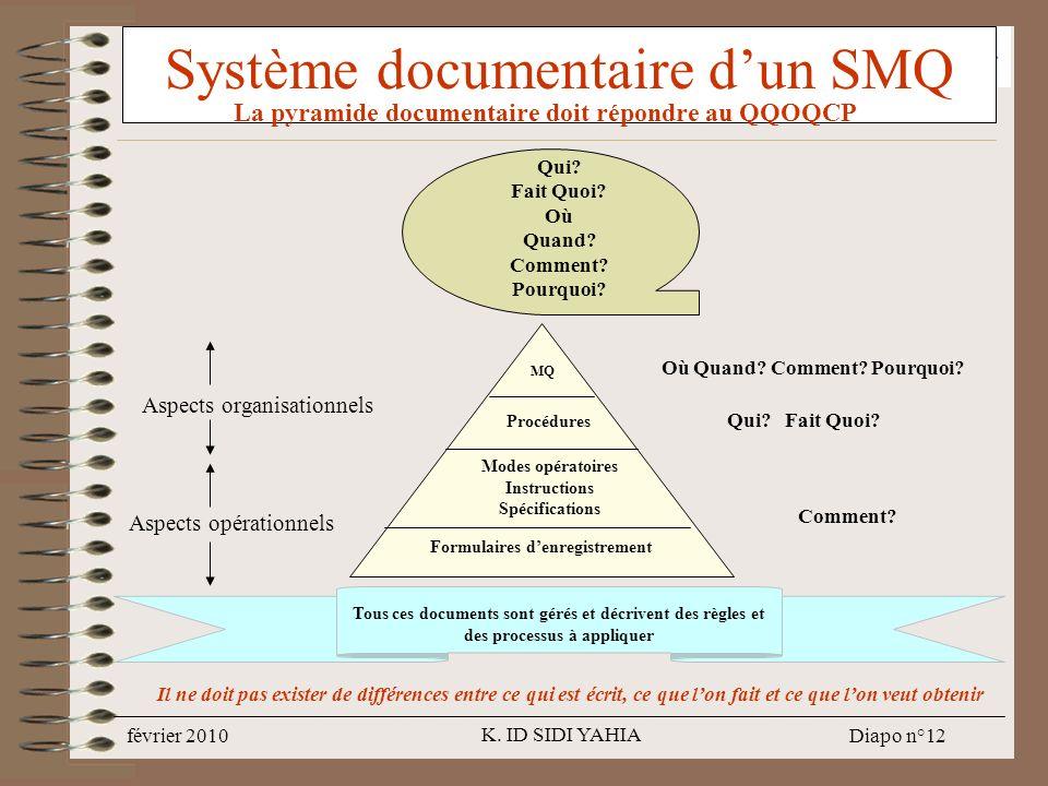 Système documentaire d'un SMQ