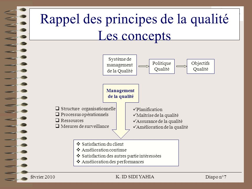 Rappel des principes de la qualité Les concepts