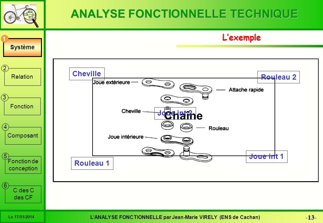 Chaîne L'exemple Cheville Rouleau 2 Joue int 2 Joue int 1 Rouleau 1 1
