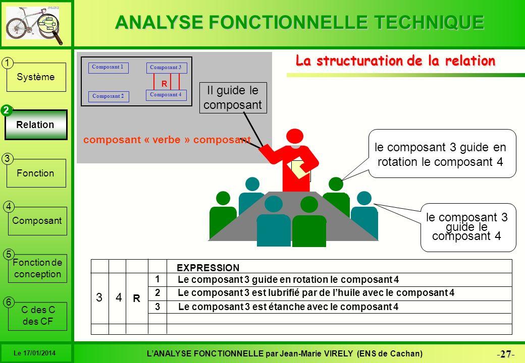 La structuration de la relation composant « verbe » composant