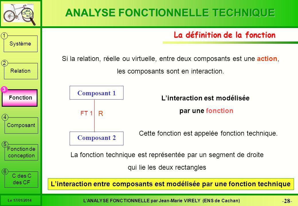 La définition de la fonction L'interaction est modélisée