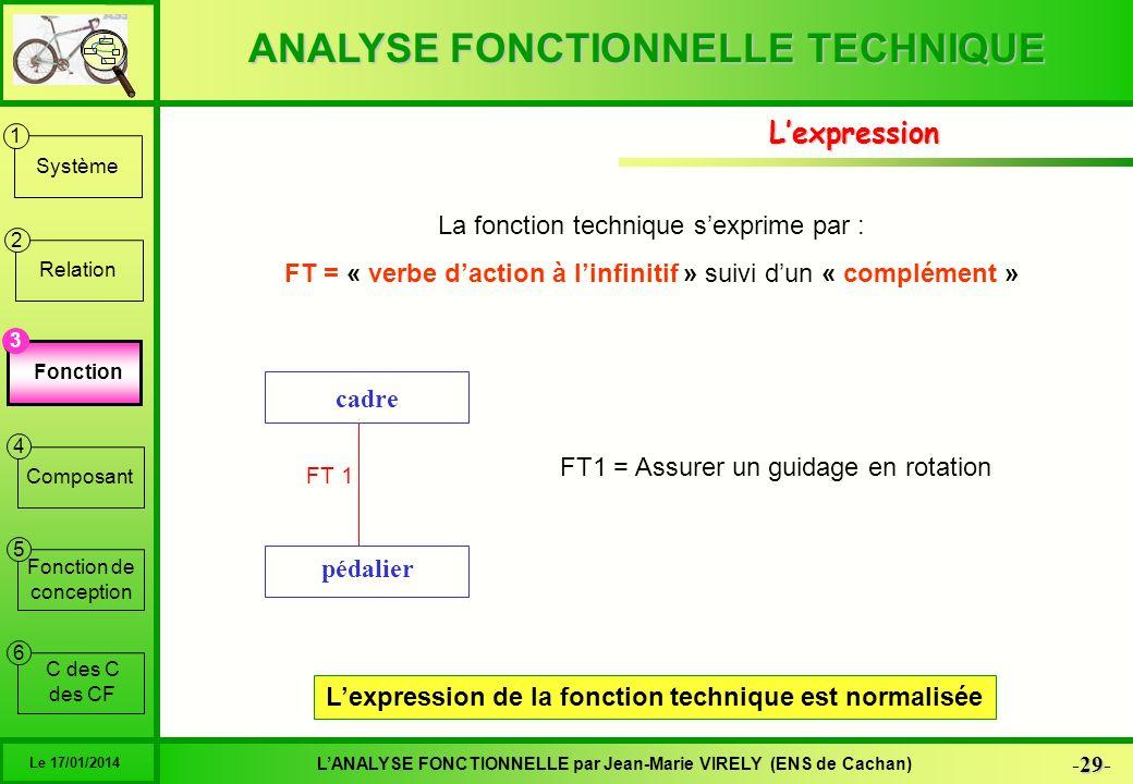 L'expression de la fonction technique est normalisée